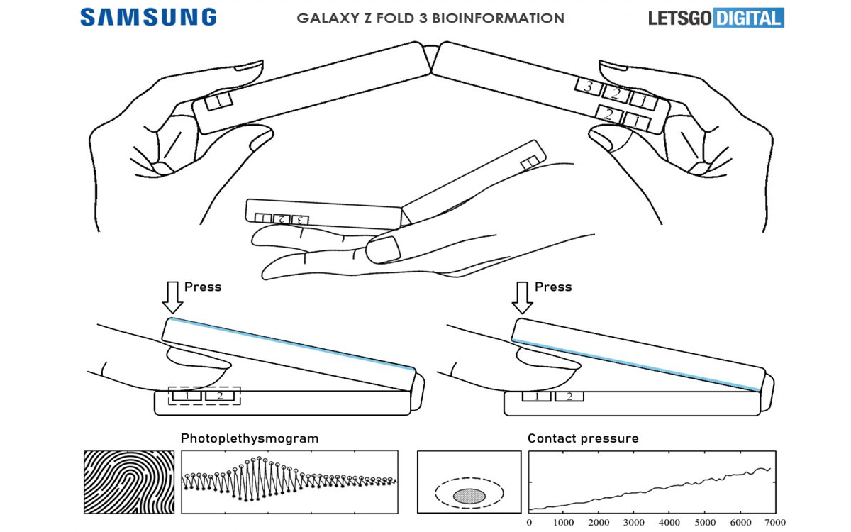 galaxy z fold 3 letter tension