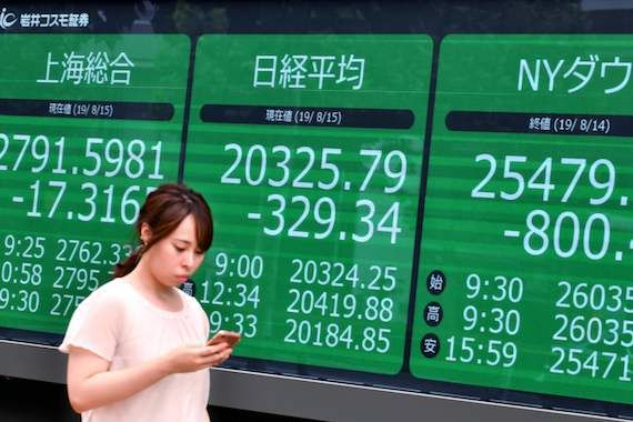 Stock Market: What moves in the markets before Thursday's opening