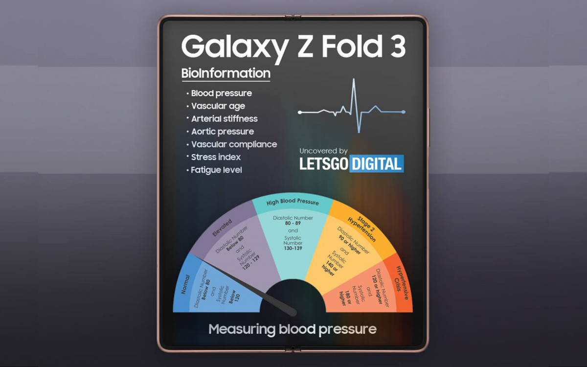 galaxy z fold 3 blood pressure