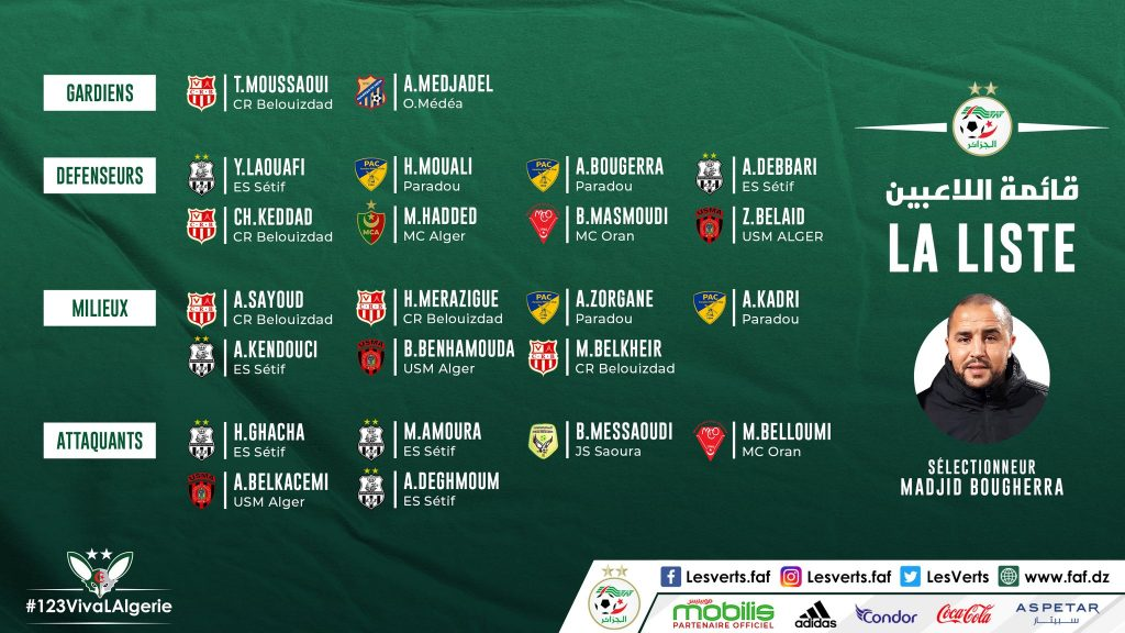 List of 23 players called up against Burundi