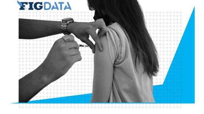 68 % des Britanniques ont reçu au moins une dose de vaccin contre le Covid-19 au 17 juillet 2021, selon Our World in data.